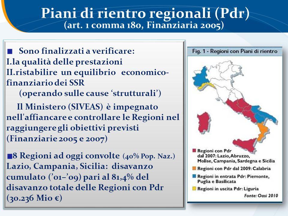 Piani di rientro regionali (Pdr) (art. 1 comma 180, Finanziaria 2005)