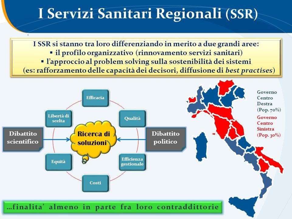 I Servizi Sanitari Regionali (SSR)
