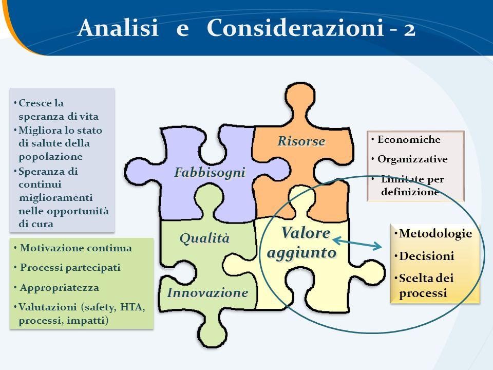 Analisi e Considerazioni - 2
