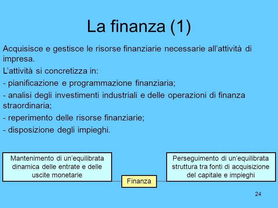 La finanza (1)Acquisisce e gestisce le risorse finanziarie necessarie all'attività di impresa. L'attività si concretizza in: