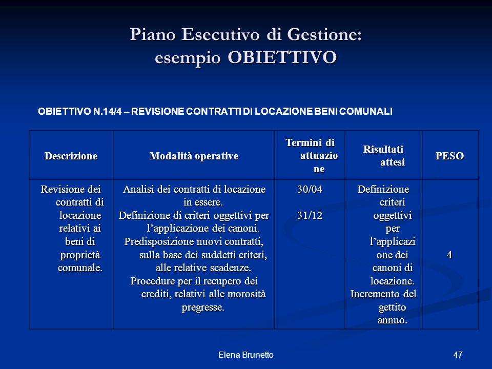 Piano Esecutivo di Gestione: esempio OBIETTIVO