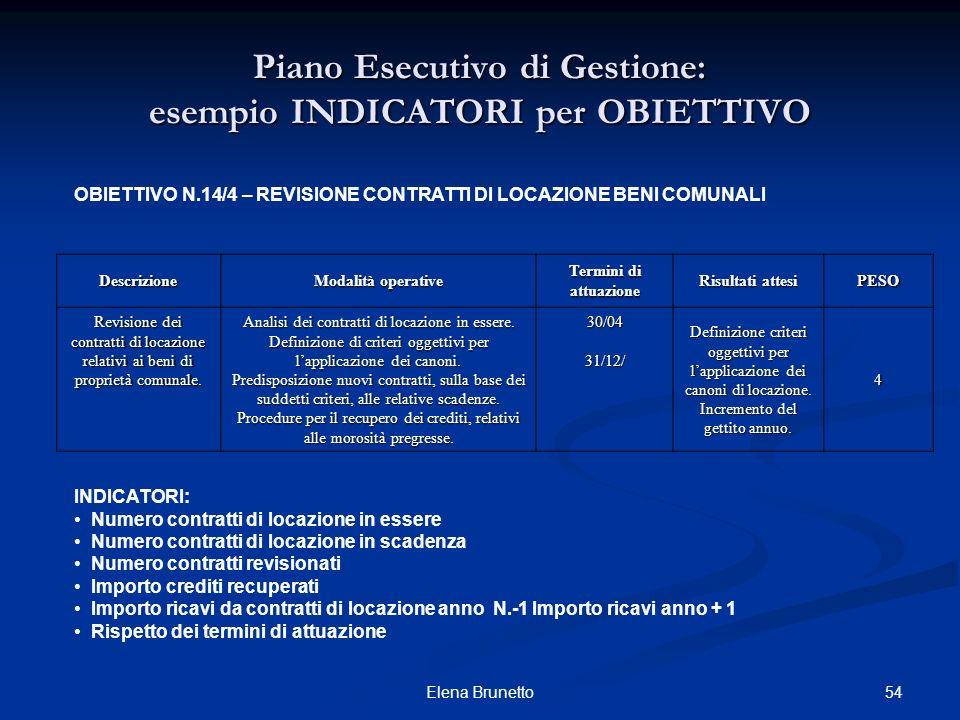 Piano Esecutivo di Gestione: esempio INDICATORI per OBIETTIVO
