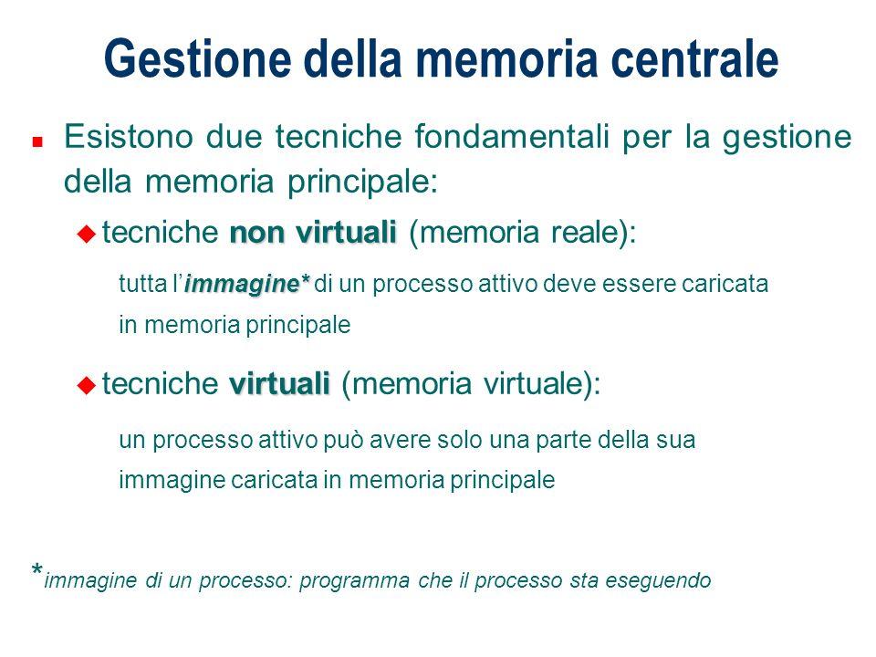 Gestione della memoria centrale