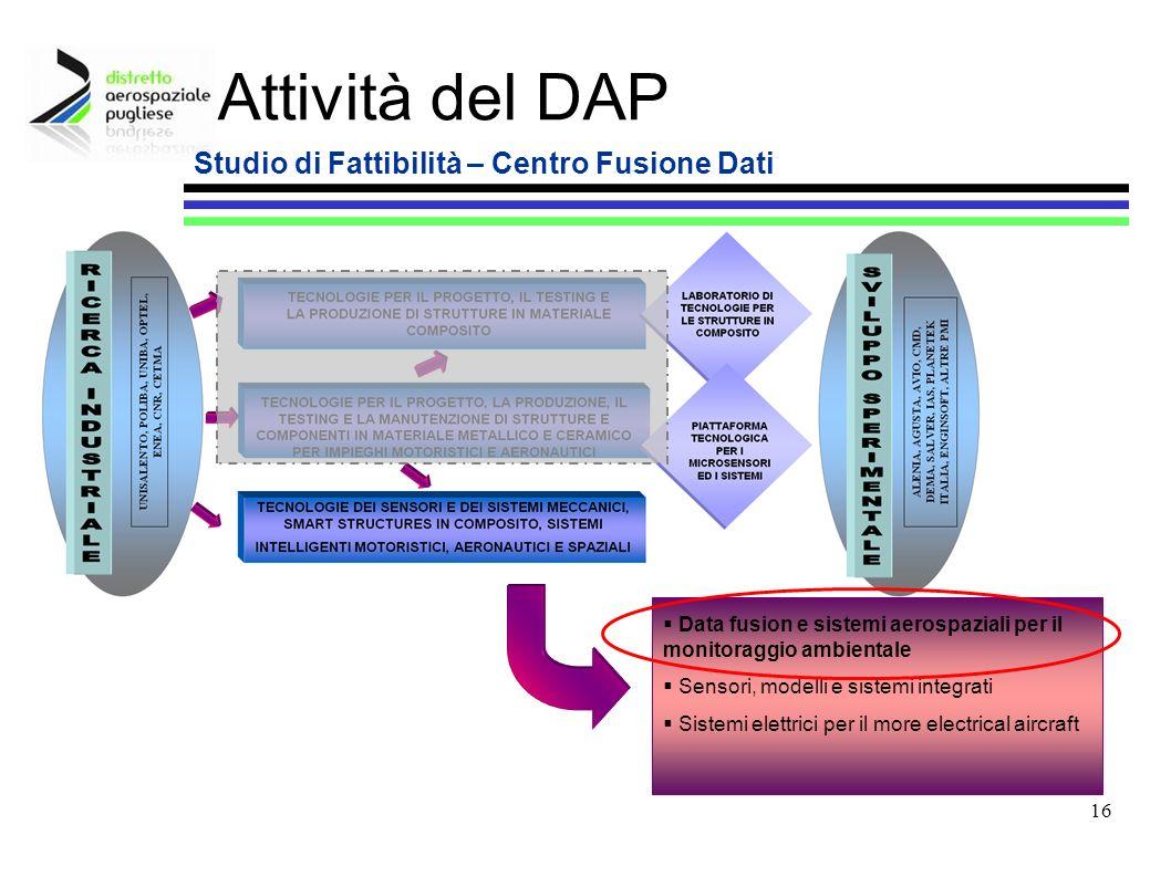 Studio di Fattibilità – Centro Fusione Dati