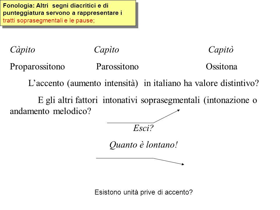 Proparossitono Parossitono Ossitona