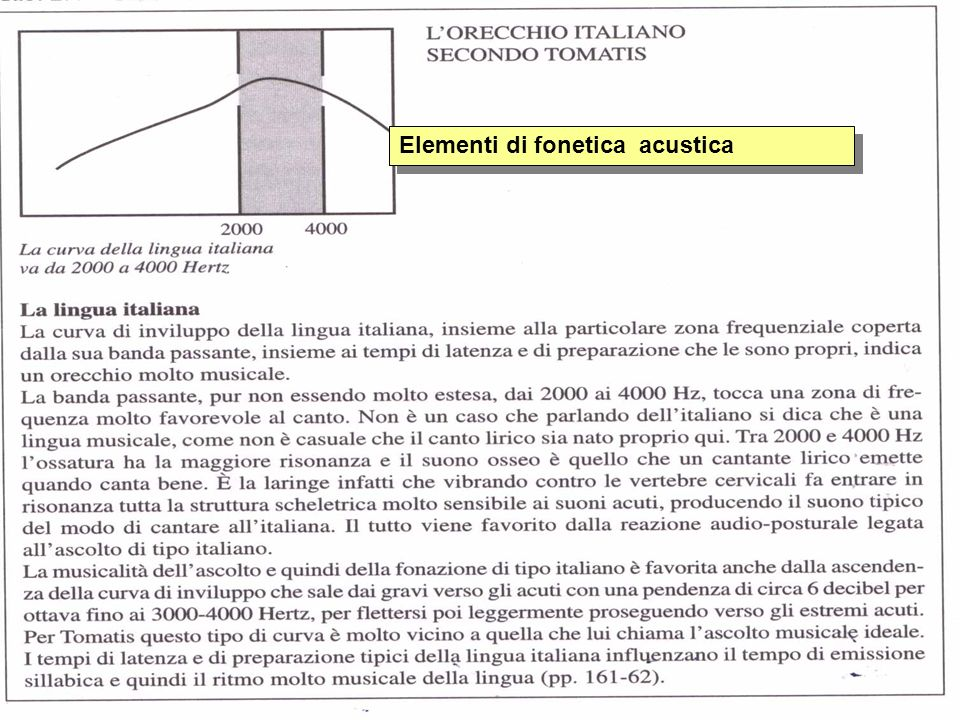 Elementi di fonetica acustica