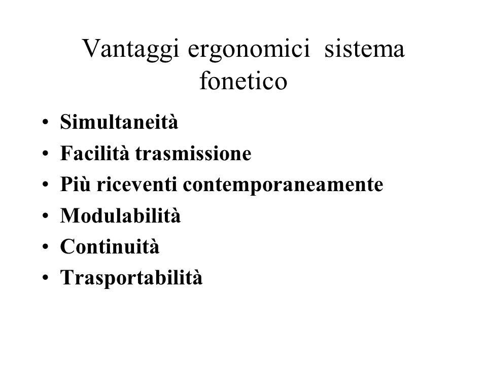Vantaggi ergonomici sistema fonetico