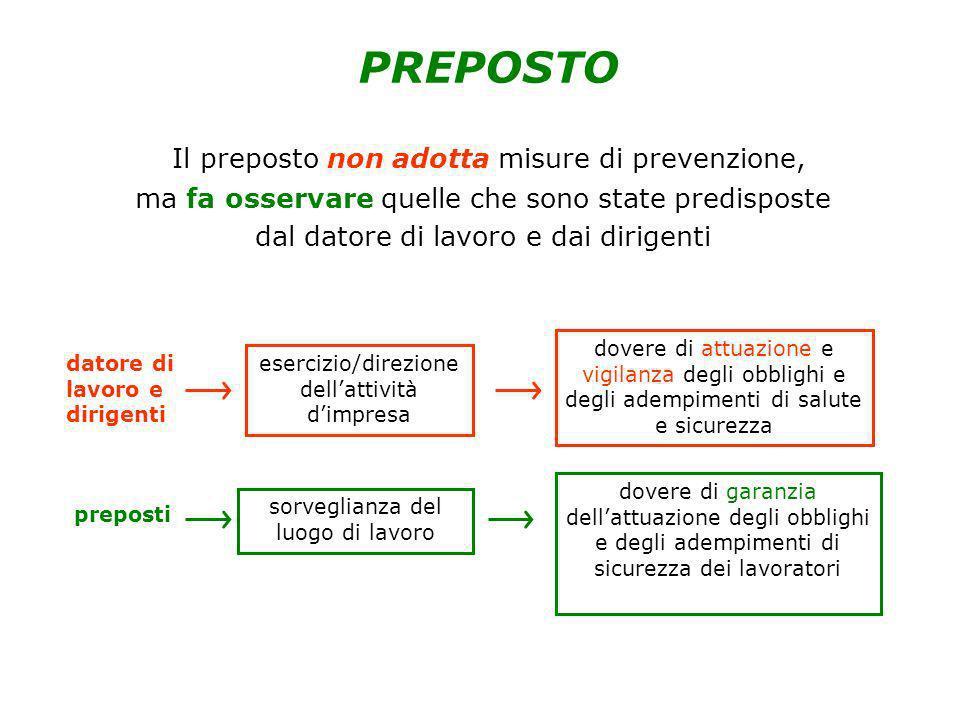 PREPOSTO Il preposto non adotta misure di prevenzione,