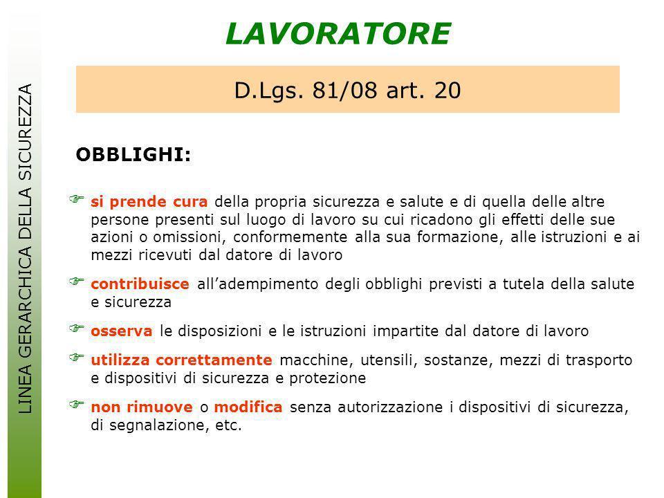 LAVORATORE D.Lgs. 81/08 art. 20 OBBLIGHI: