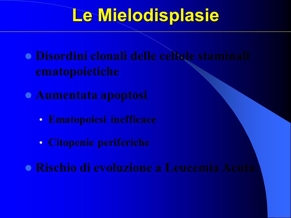 Le Mielodisplasie Disordini clonali delle cellule staminali ematopoietiche. Aumentata apoptosi. Ematopoiesi inefficace.