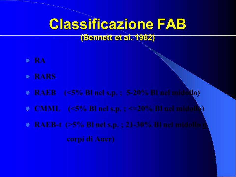 Classificazione FAB (Bennett et al. 1982)