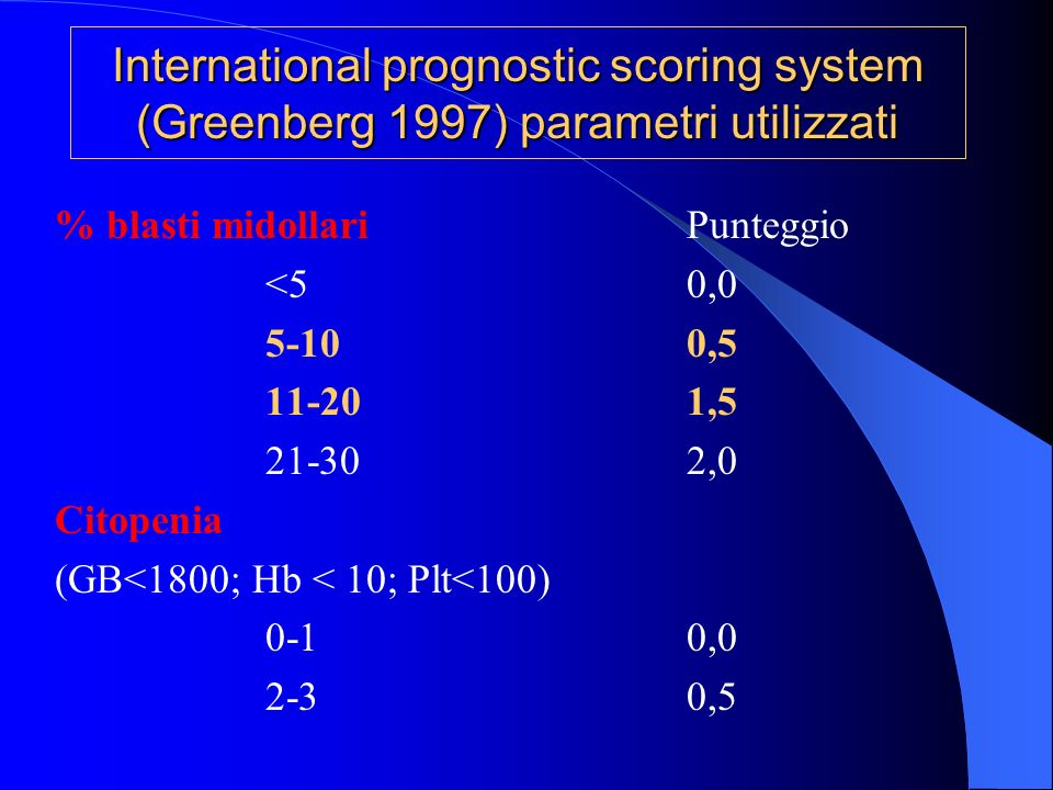 International prognostic scoring system (Greenberg 1997) parametri utilizzati