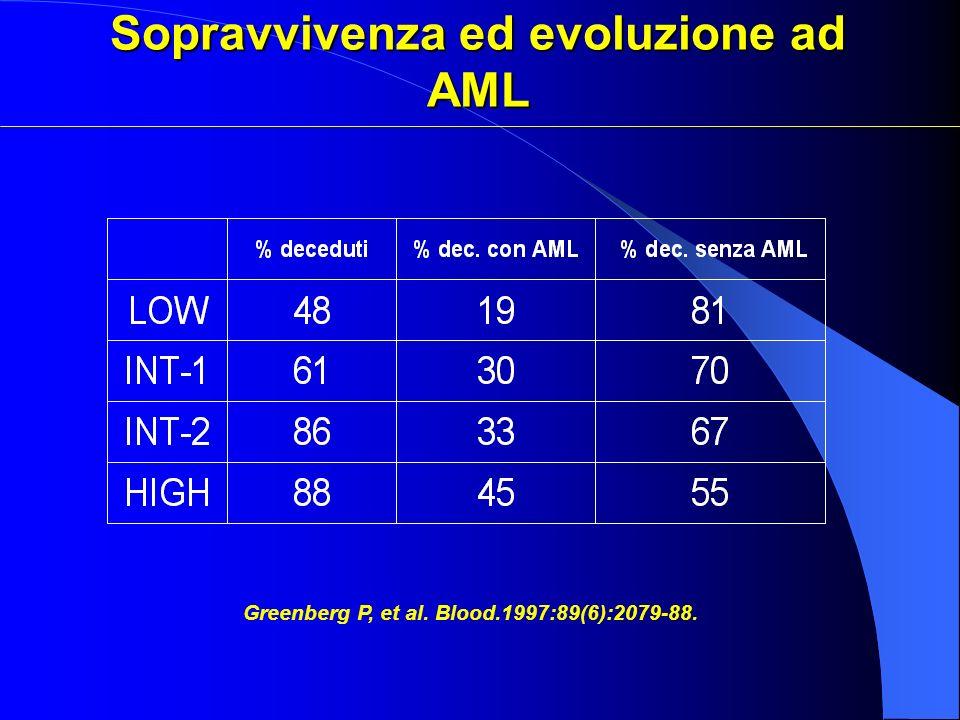 Sopravvivenza ed evoluzione ad AML