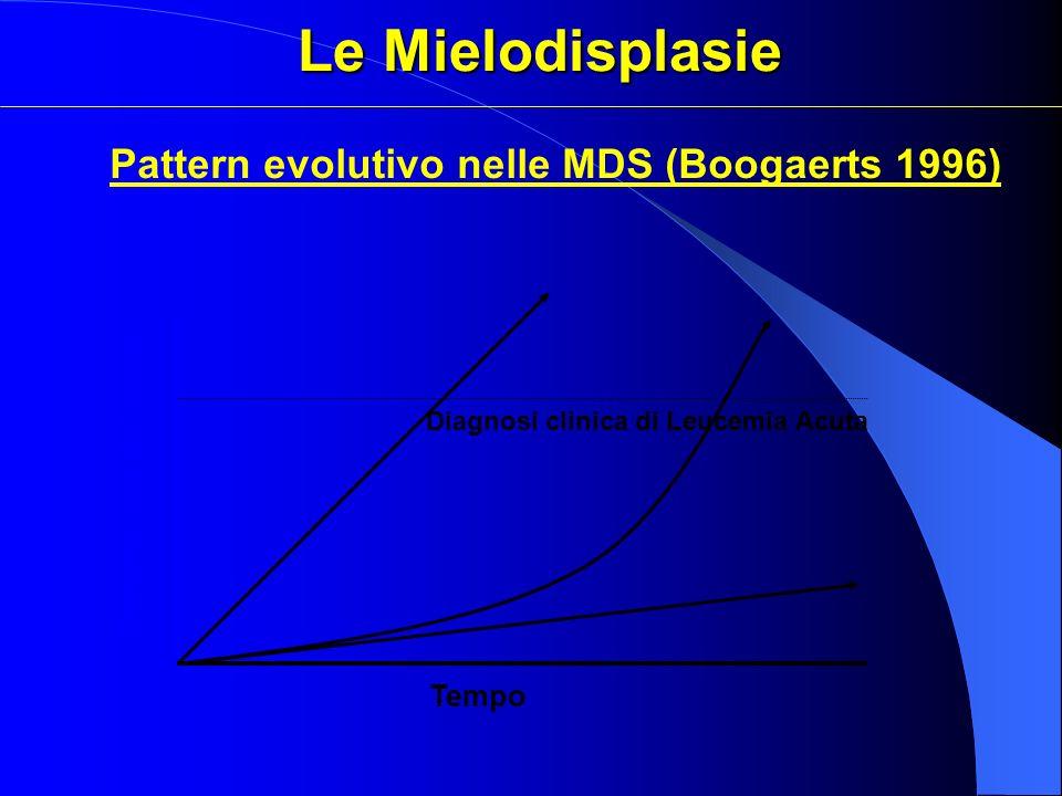 Le Mielodisplasie Pattern evolutivo nelle MDS (Boogaerts 1996)