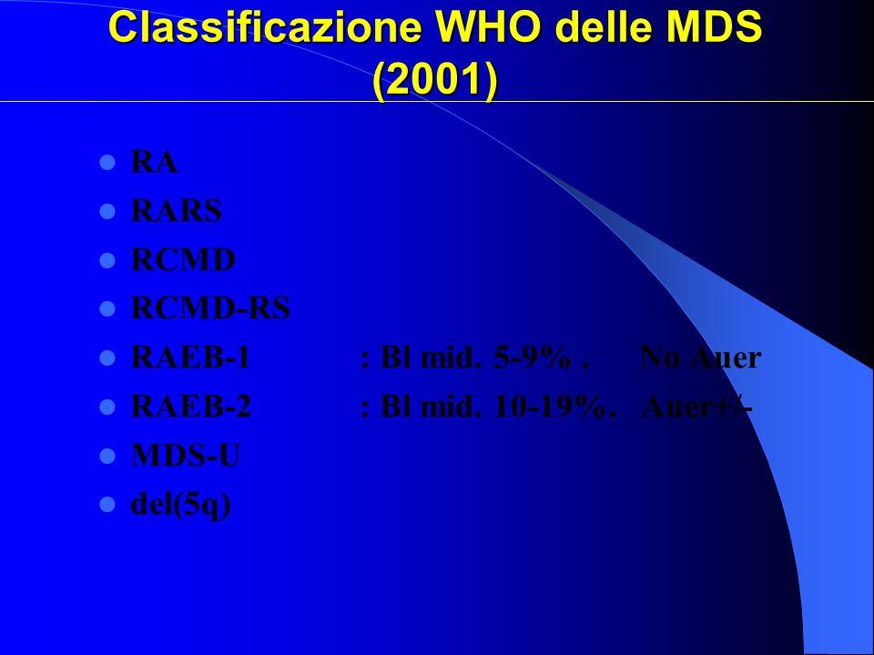 Classificazione WHO delle MDS (2001)