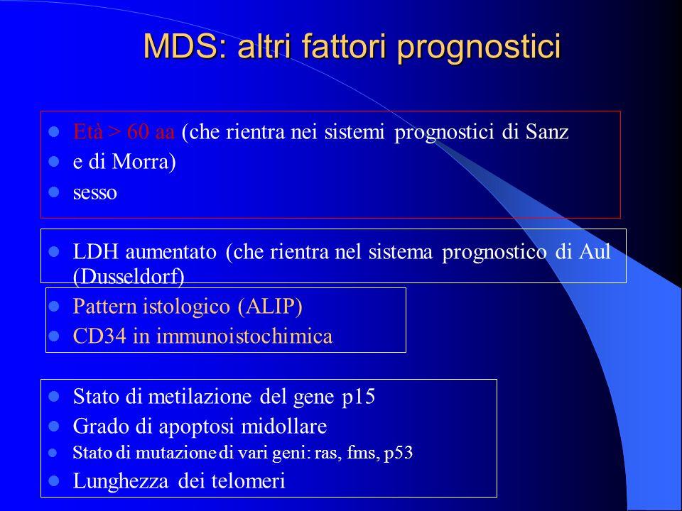 MDS: altri fattori prognostici
