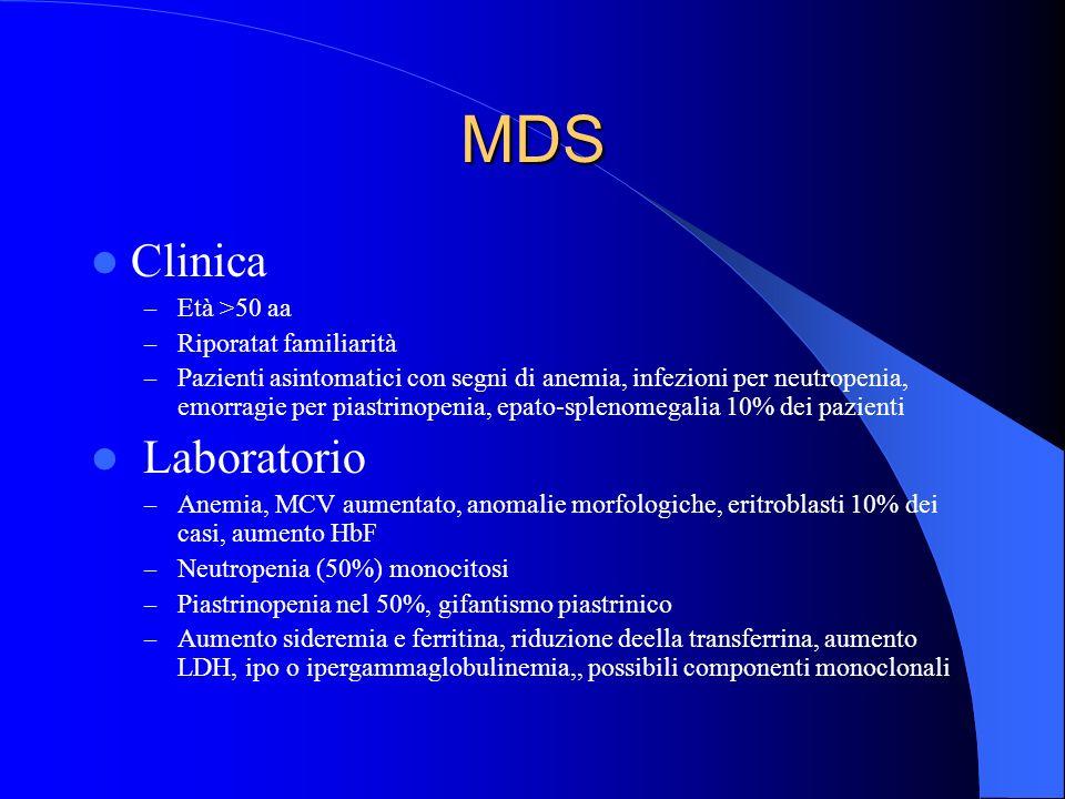 MDS Clinica Laboratorio Età >50 aa Riporatat familiarità