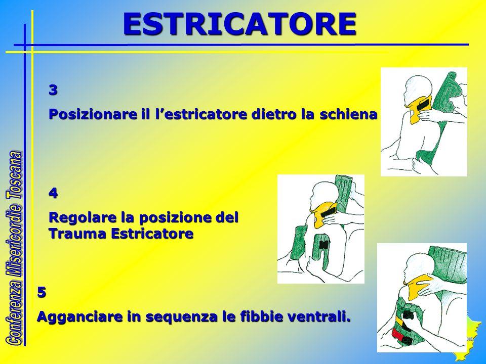 ESTRICATORE 3 Posizionare il l'estricatore dietro la schiena 4
