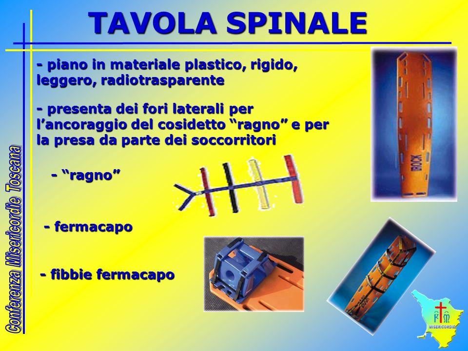 TAVOLA SPINALE - piano in materiale plastico, rigido, leggero, radiotrasparente.