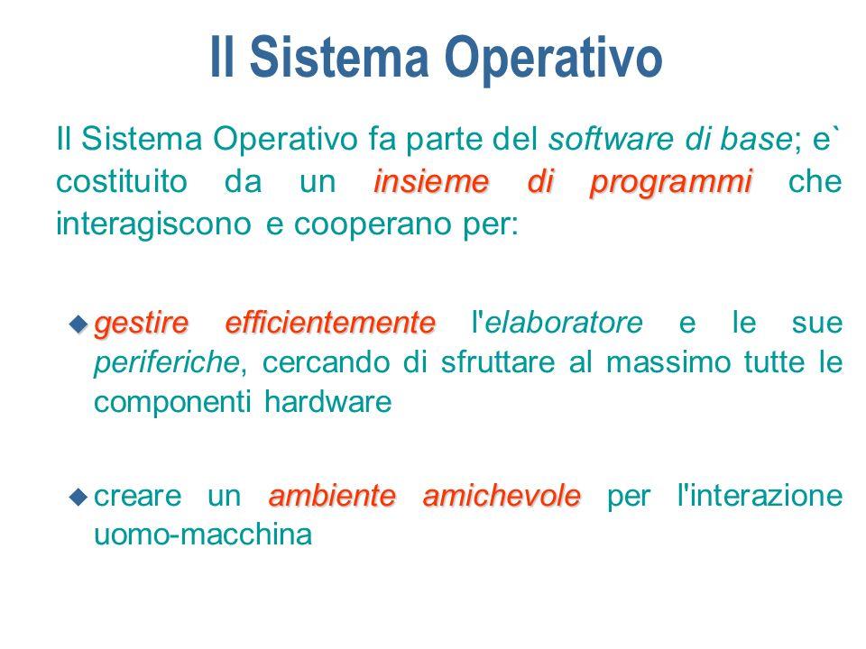Il Sistema OperativoIl Sistema Operativo fa parte del software di base; e` costituito da un insieme di programmi che interagiscono e cooperano per: