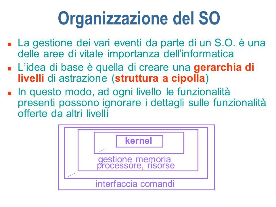 Organizzazione del SO La gestione dei vari eventi da parte di un S.O. è una delle aree di vitale importanza dell'informatica.