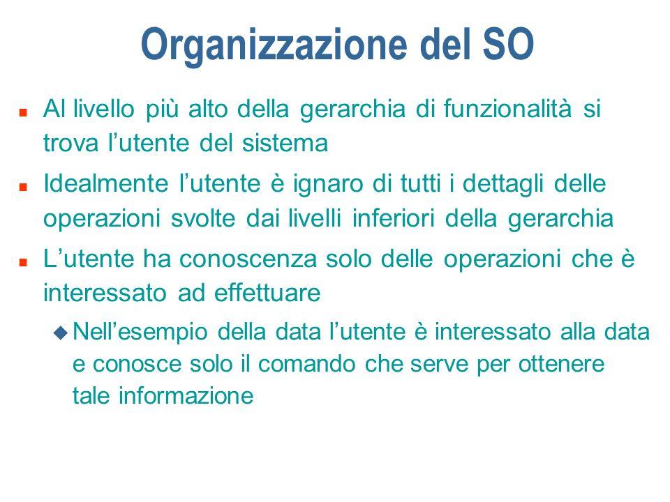 Organizzazione del SO Al livello più alto della gerarchia di funzionalità si trova l'utente del sistema.
