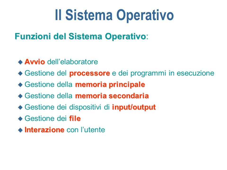 Il Sistema Operativo Funzioni del Sistema Operativo: