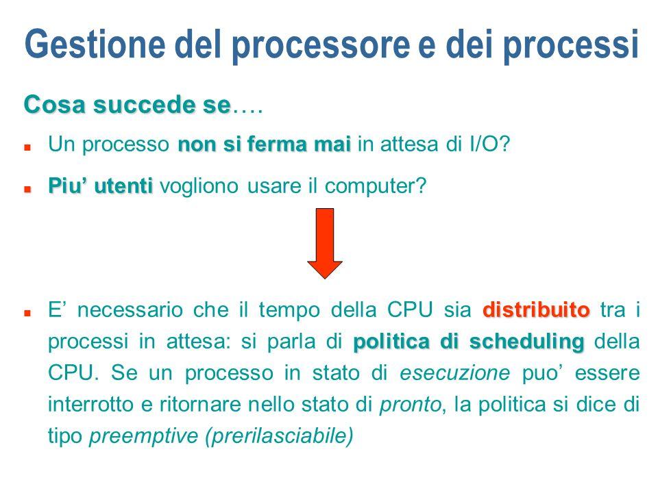 Gestione del processore e dei processi