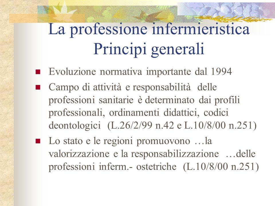 La professione infermieristica Principi generali