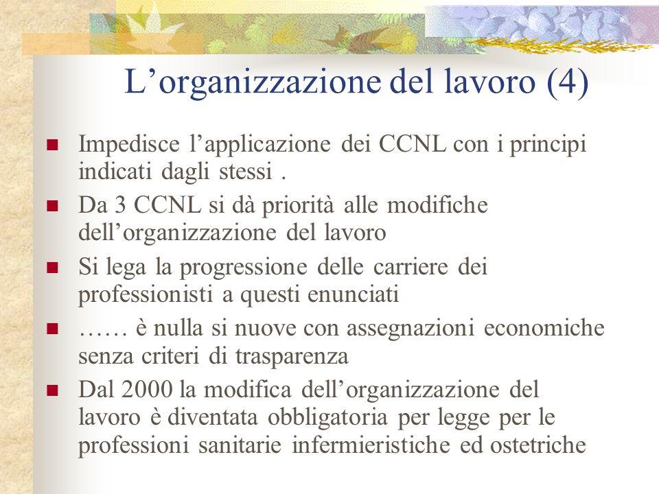 L'organizzazione del lavoro (4)