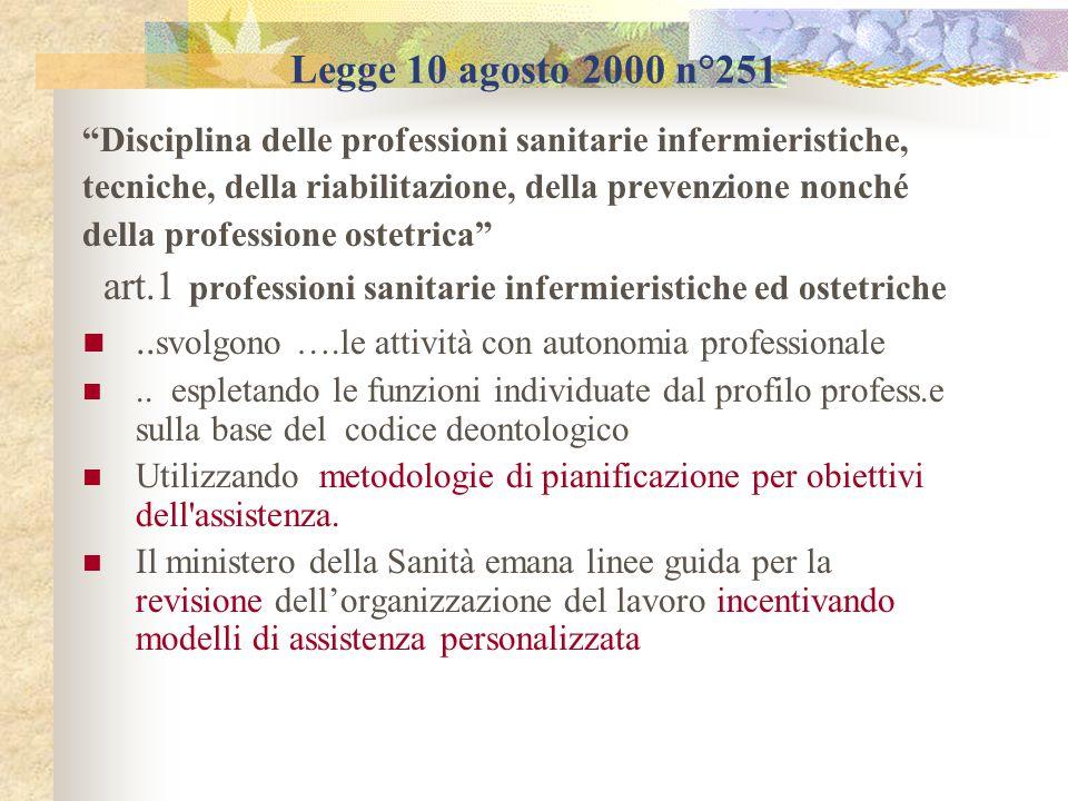 art.1 professioni sanitarie infermieristiche ed ostetriche