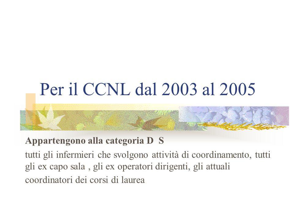 Per il CCNL dal 2003 al 2005 Appartengono alla categoria D S