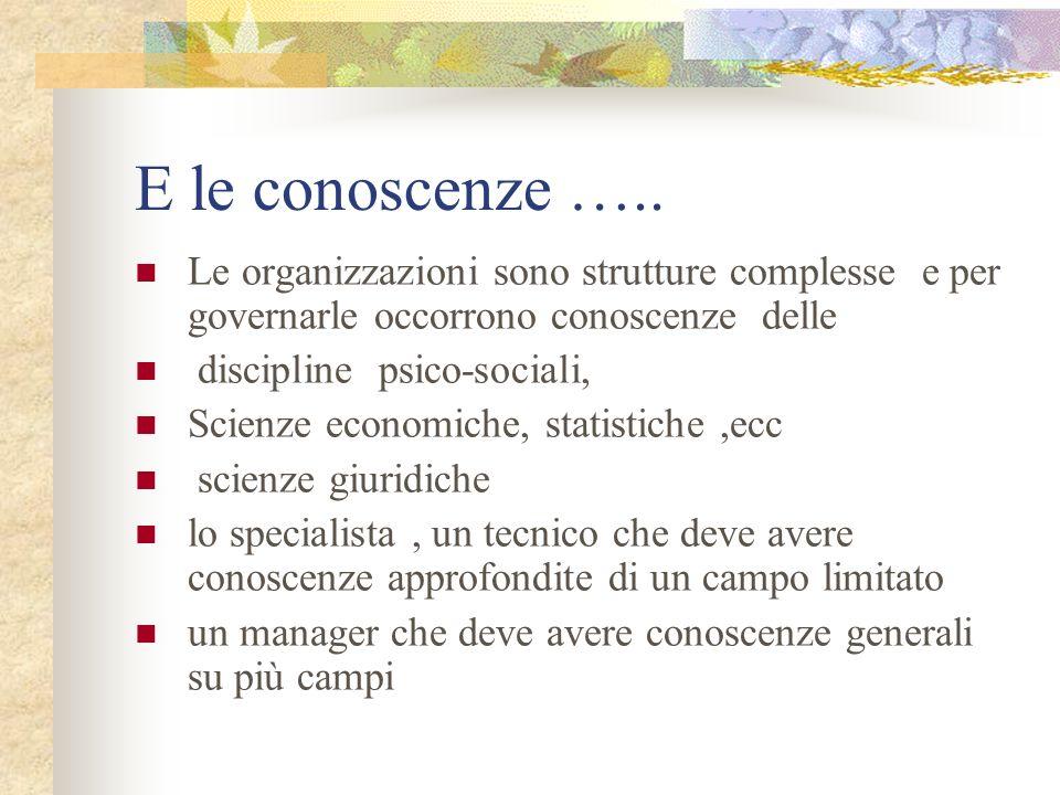 E le conoscenze ….. Le organizzazioni sono strutture complesse e per governarle occorrono conoscenze delle.