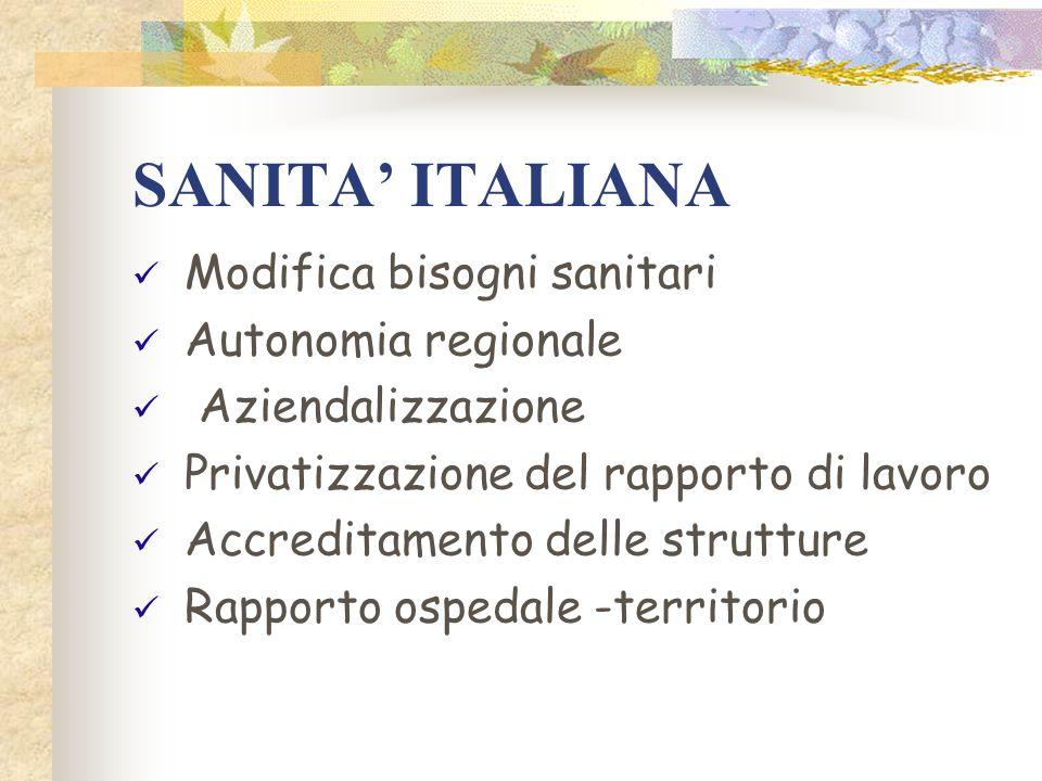 SANITA' ITALIANA Modifica bisogni sanitari Autonomia regionale