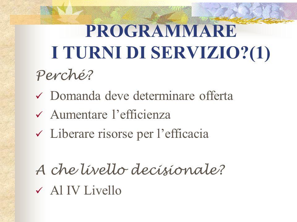PROGRAMMARE I TURNI DI SERVIZIO (1)