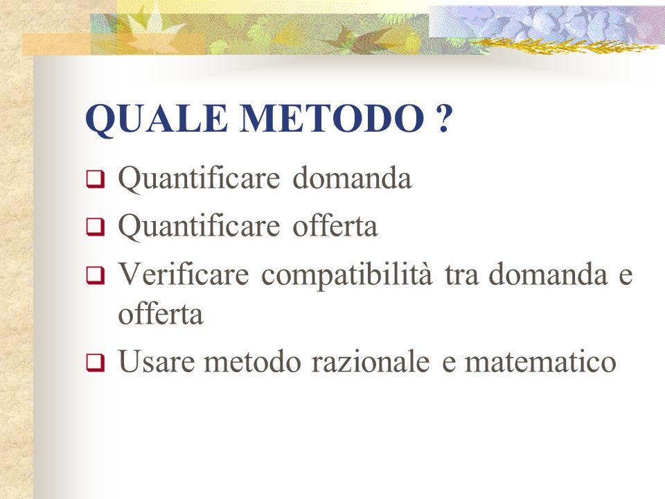 QUALE METODO Quantificare domanda Quantificare offerta