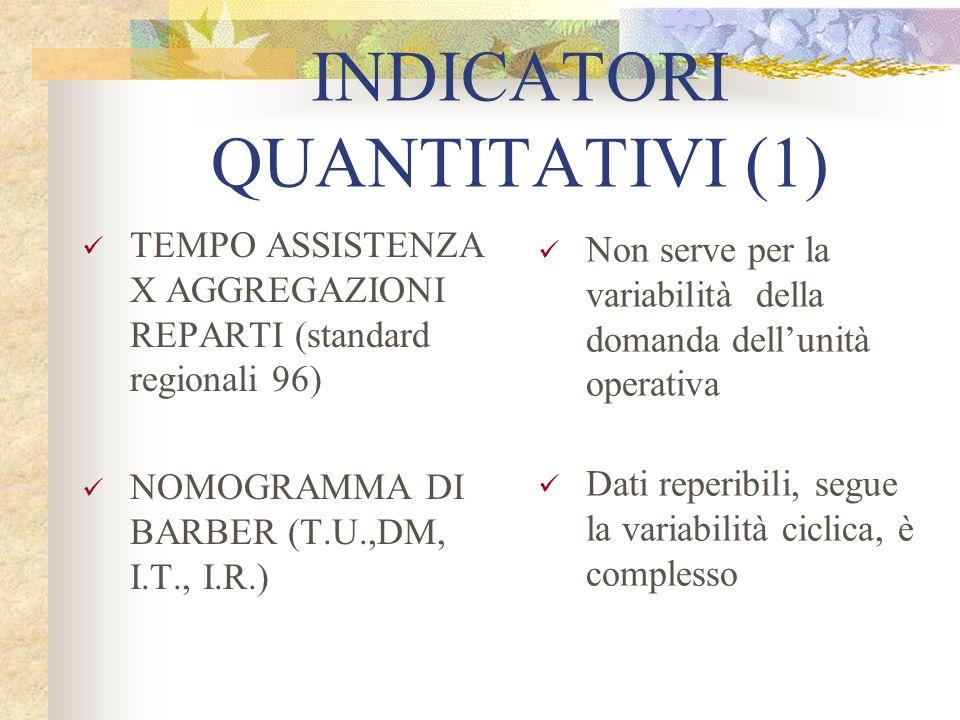 INDICATORI QUANTITATIVI (1)