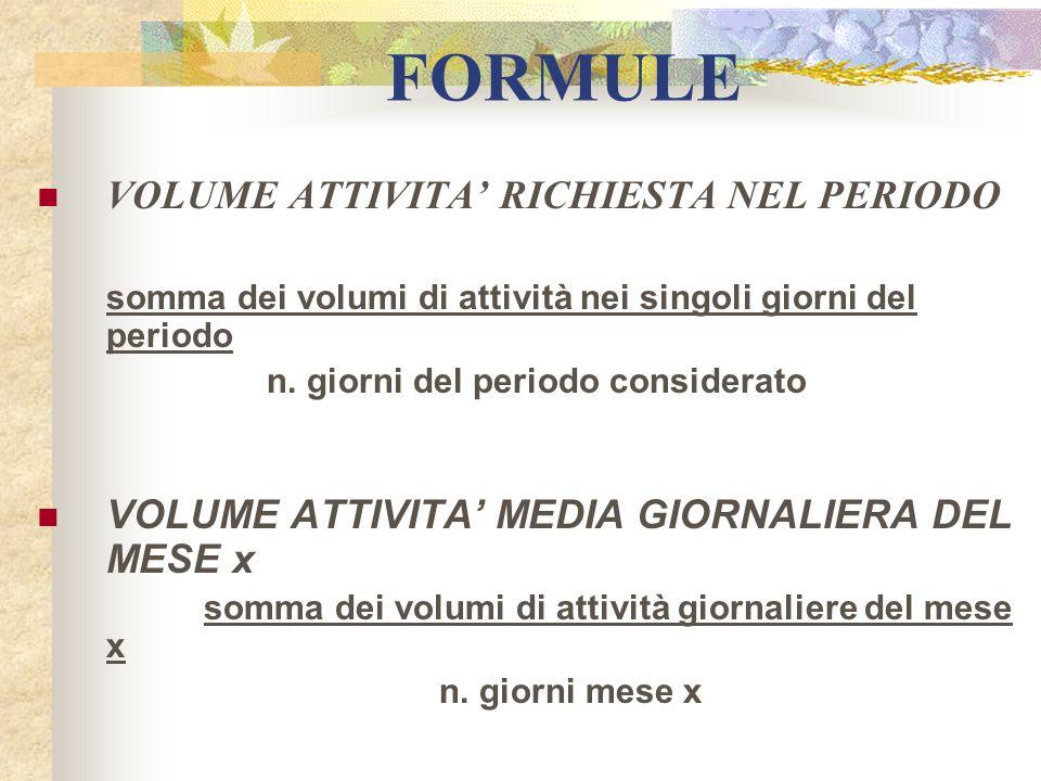 FORMULE VOLUME ATTIVITA' RICHIESTA NEL PERIODO