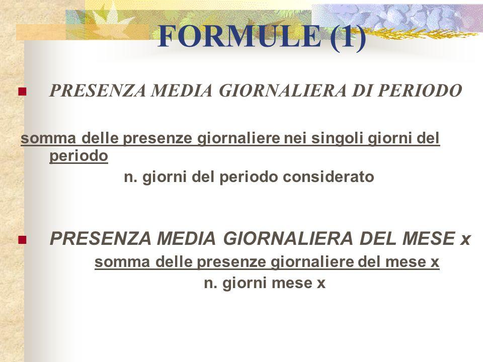 FORMULE (1) PRESENZA MEDIA GIORNALIERA DI PERIODO