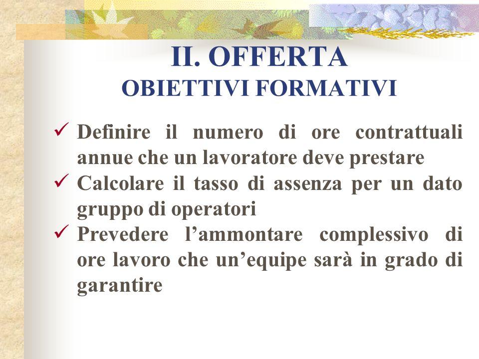 II. OFFERTA OBIETTIVI FORMATIVI