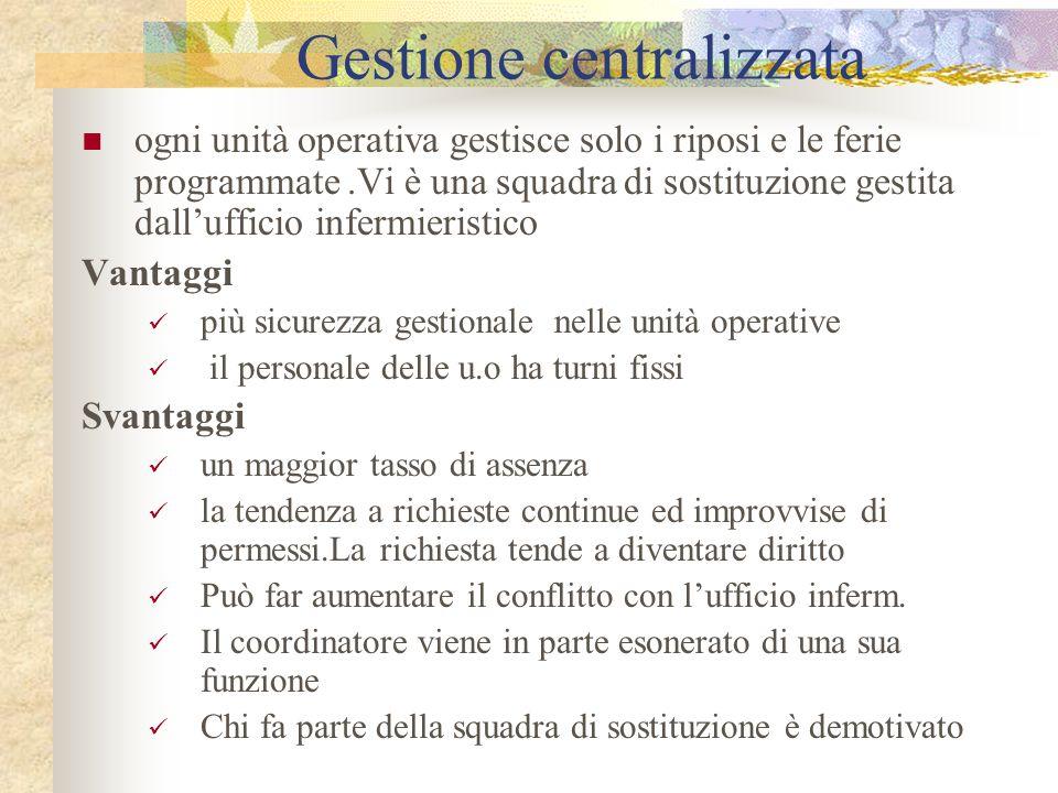 Gestione centralizzata