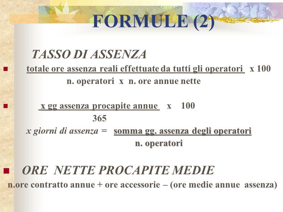 FORMULE (2) ORE NETTE PROCAPITE MEDIE TASSO DI ASSENZA