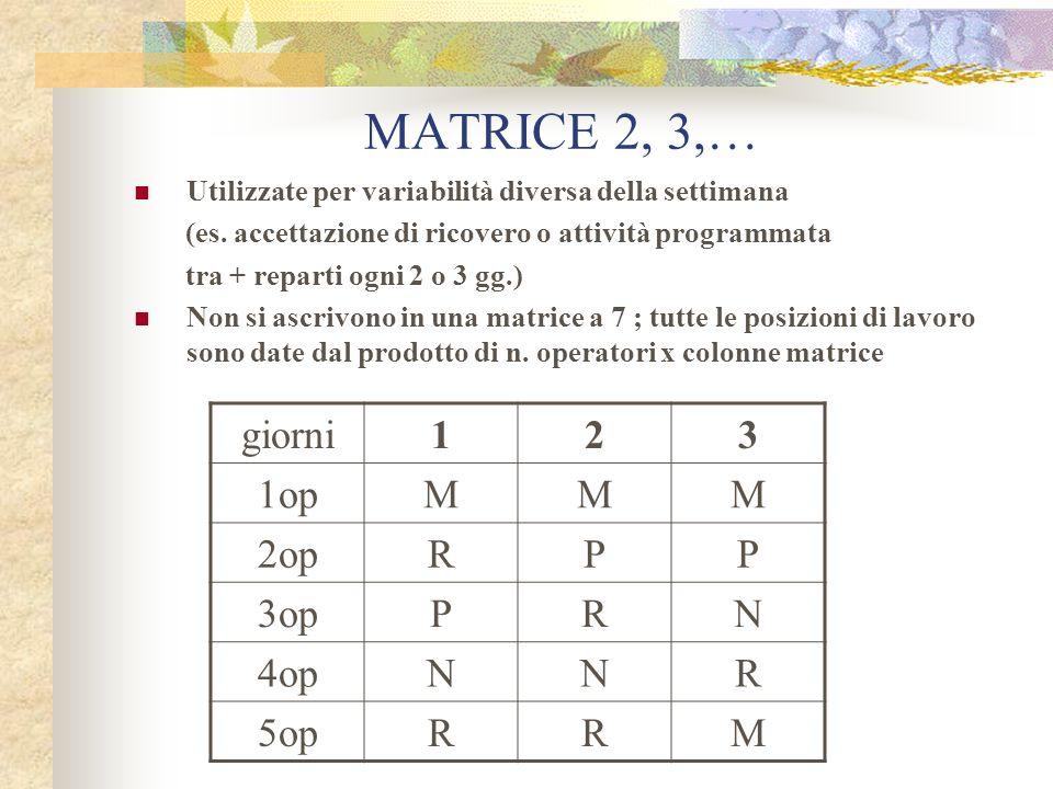 MATRICE 2, 3,… giorni 1 2 3 1op M 2op R P 3op N 4op 5op