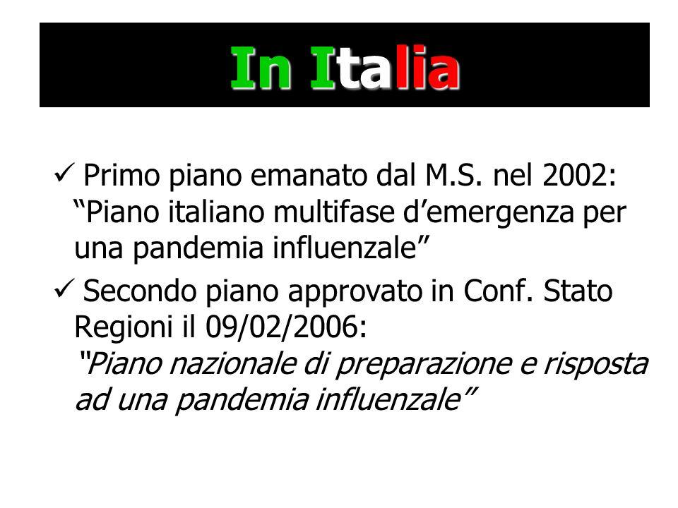 In Italia Primo piano emanato dal M.S. nel 2002: Piano italiano multifase d'emergenza per una pandemia influenzale