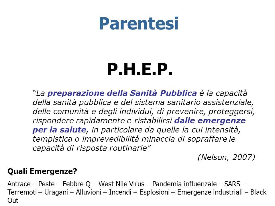 Parentesi P.H.E.P.