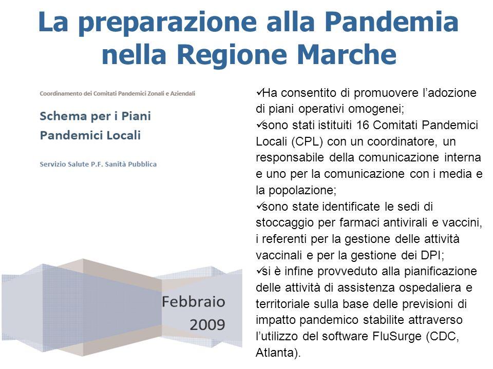 La preparazione alla Pandemia nella Regione Marche