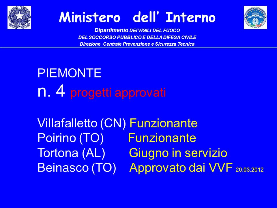 n. 4 progetti approvati PIEMONTE Villafalletto (CN) Funzionante