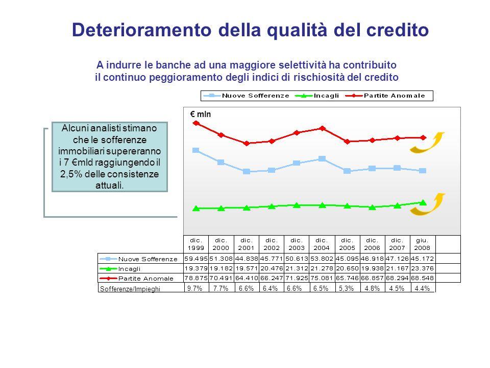 Deterioramento della qualità del credito