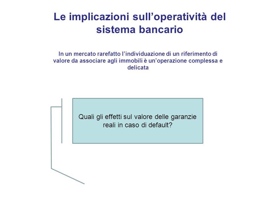 Le implicazioni sull'operatività del sistema bancario