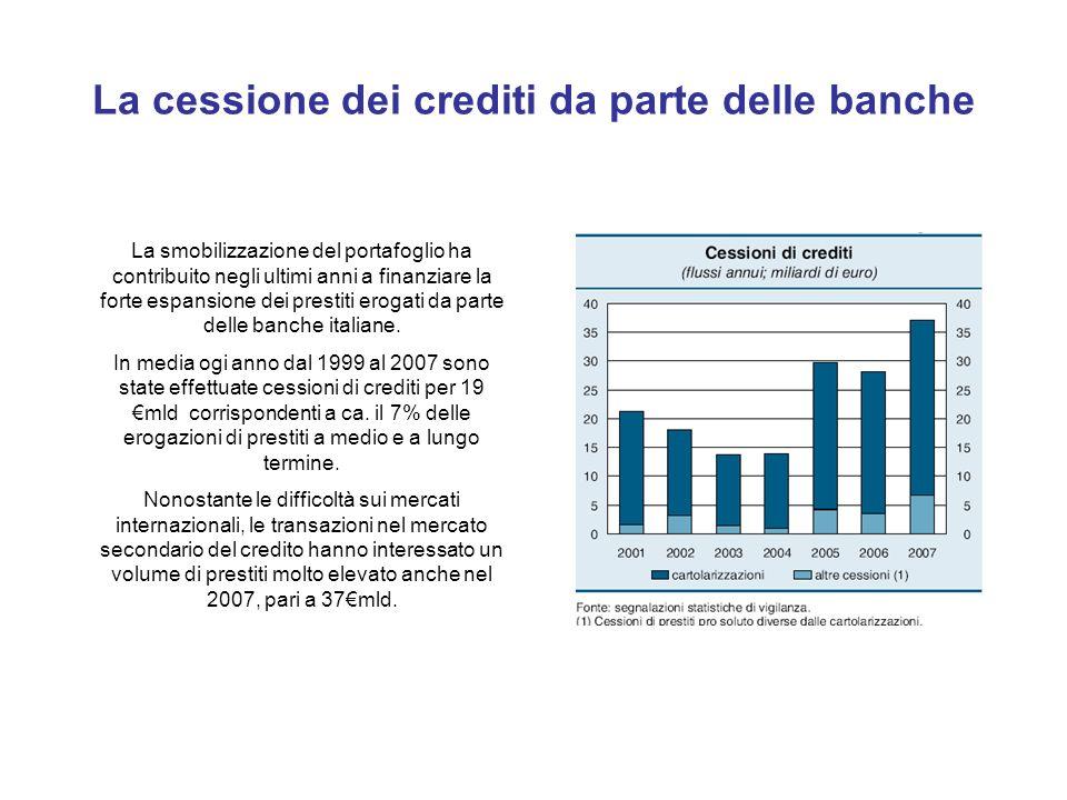 La cessione dei crediti da parte delle banche